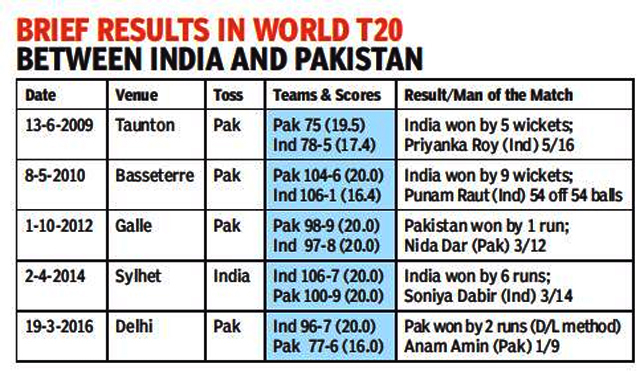 T20 वर्ल्ड कप: हरमन का तूफानी शतक, दिग्गज बोले वाह!