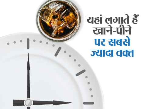 जानें, खाने-पीने के समय में किस नंबर पर भारत