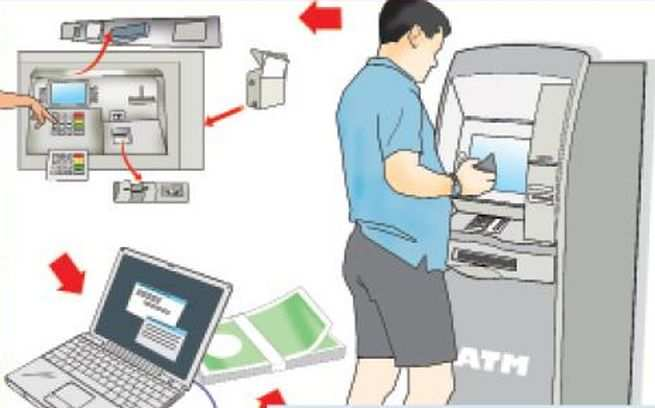 ATM meaning in hindi