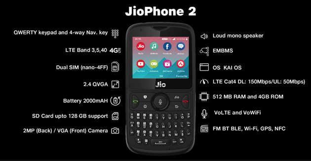 Jio Phone 2 लॉन्च: जानिए कीमत, जरूरी बातें