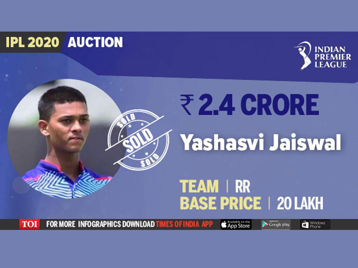 Image result for yashasvi jaiswal IPL2020