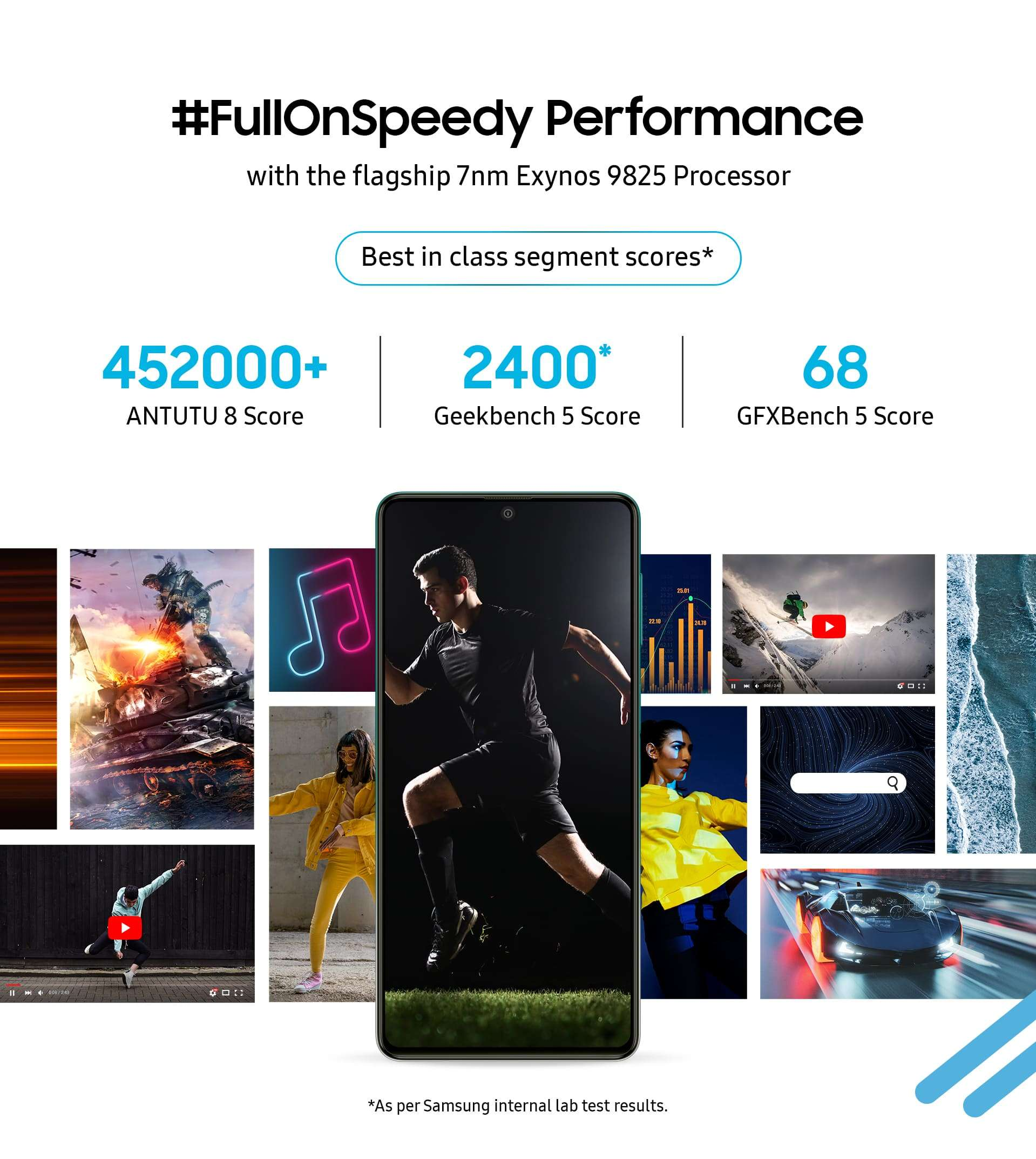Processor FullOn Speedy Performance