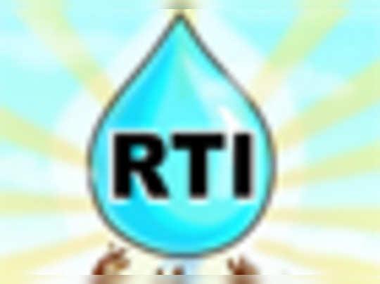 RTI यानी हक की लड़ाई