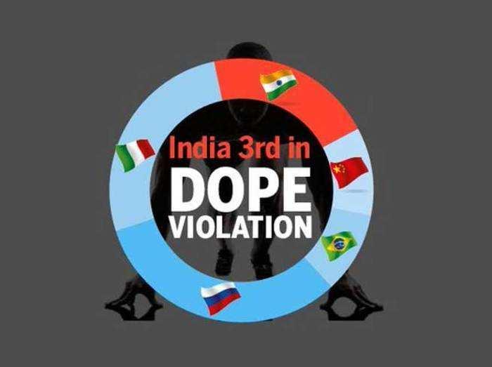 डोपिंग विवाद: 2009 से 700 भारतीय ऐथलीट हो चुके हैं बैन