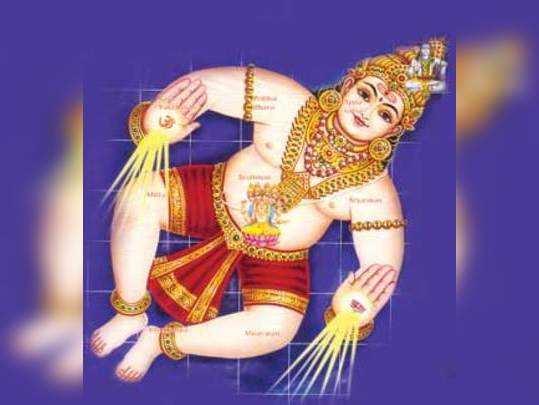 வாஸ்து புருஷனை வணங்குவோம்! - Pray for Vasthu God | Samayam Tamil