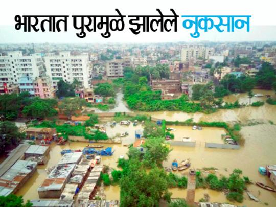 भारतात पुरामुळे झालेले नुकसान