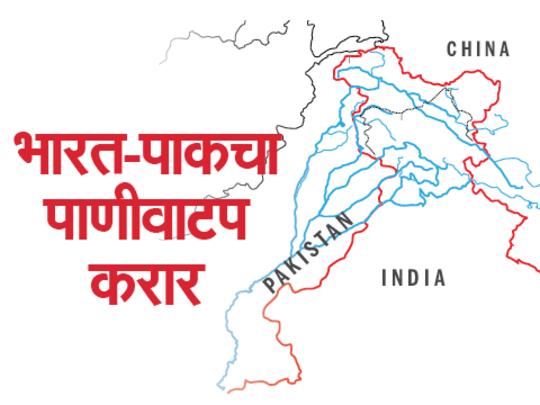 भारत-पाकचा पाणीवाटप करार