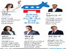 Indian amercians that won in the US elections