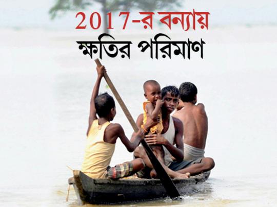 2017-র বন্যায় ক্ষতির পরিমাণ