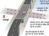 crossway to be built till month end in west delhi