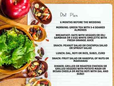 Pre wedding diet tips: Pre wedding diet plan beore 3 month ...