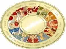 january 17th astrology in telugu
