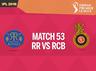 ipl 2018 live blog updates rajasthan royals vs royal challengers bangalore at jaipur match 53