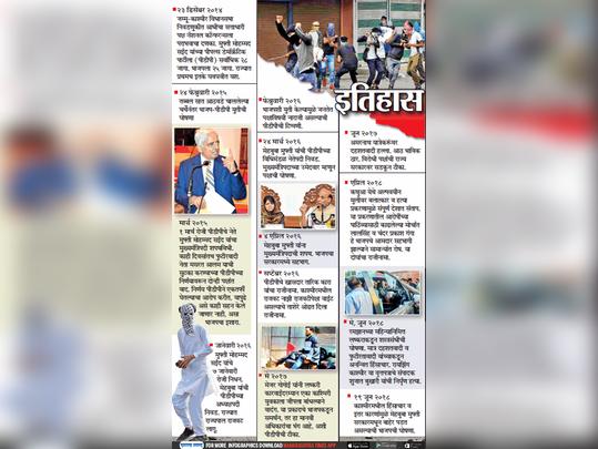 Jammu-Kashmir: काय घडले? कुठे बिघडले?