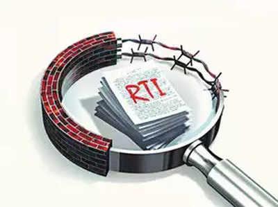 RTI कार्यकर्ता की मौत के बाद जारी रहेगी सूचना की तलाश।