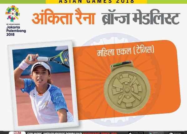 एशियाड 2018: टेनिस में भारत का पहला मेडल
