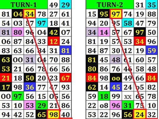 https://static.langimg.com/thumb/msid-65706850,imgsize-140009,width-540,height-405,resizemode-75/navbharat-times.jpg