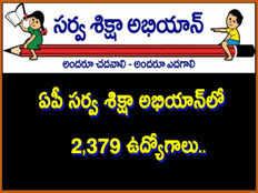 recruitment of teaching and non teaching posts in ap sarva shiksha abhiyan