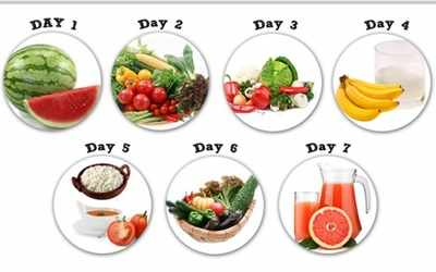 gm diet tips in tamil: Diet Chart: ஏழே நாட்களில் உடல் எடை ...