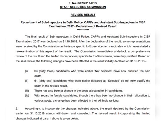 SSC SI Delhi Police, CAPF, CISF: रिजल्ट में बदलाव, 61 कैंडिटेट बाहर और 63 नए चुनें