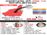 here is all about 9 assembly seats of jaipur city