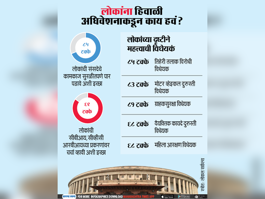 People want house to want-Infographic-TOI (1)