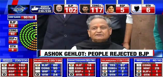 अशोक गहलोत ने दिए गठबंधन सरकार बनाने के संकेत, कहा- अन्य दलों का साथ आने पर स्वागत