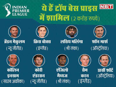 IPL Auction Live: कब, कहां और कैसे जानें IPL ऑक्शन का हर अपडेट