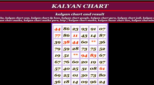 Kalyan Main