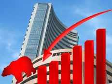 sensex plunges 690 points nifty cracks below 10800 amid fears of us government shutdown