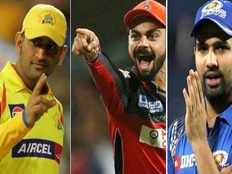 ipl 2019 tournament to begin on march 23 check out how the teams stack up for this season
