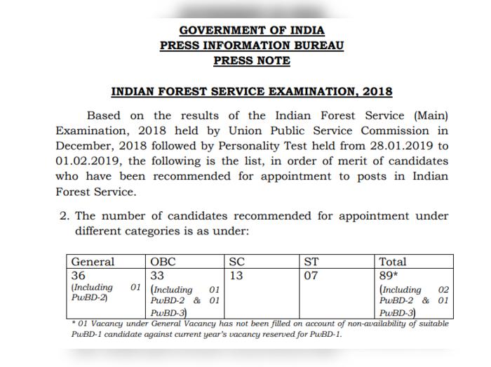 IFS Result 2018
