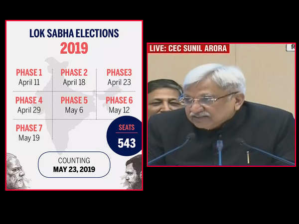 watch details of 2019 lok sabha poll schedule