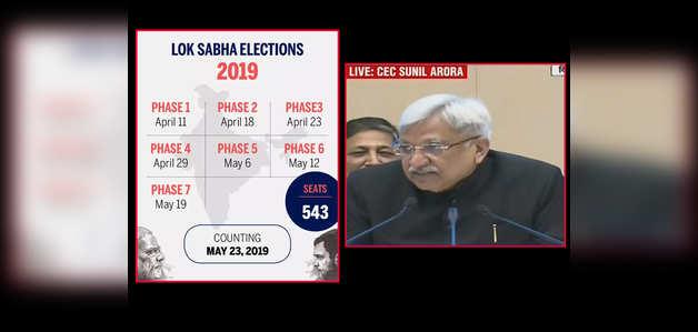 देखें: 2019 के लोकसभा चुनाव का विस्तृत कार्यक्रम