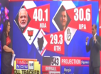 Video: 283 தொகுதிகளில் வென்று மீண்டும் ஆட்சி அமைக்கிறது பாஜக - டைம்ஸ் நவ் கருத்துக் கணிப்பு