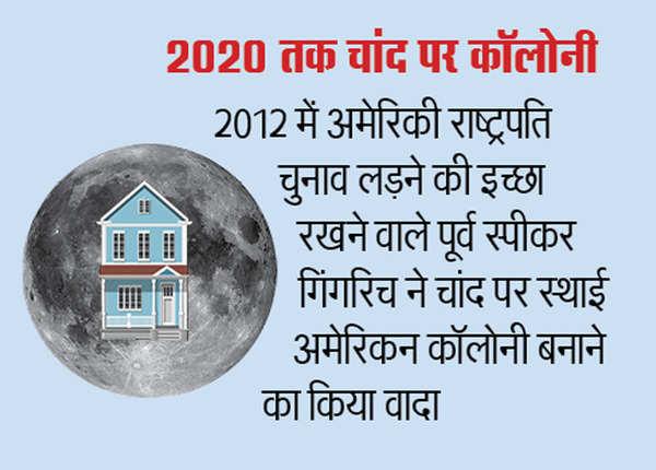 2020 तक चांद पर कॉलोनी