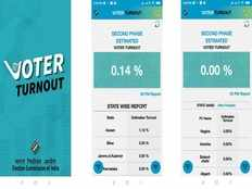 election commission launches voter turnout app for android