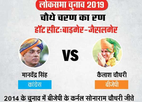 बाड़मेर-जैसलमेर - राजस्थान