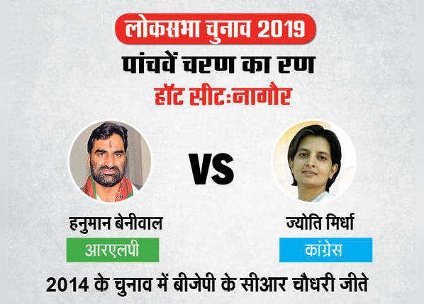 नागौर- राजस्थान