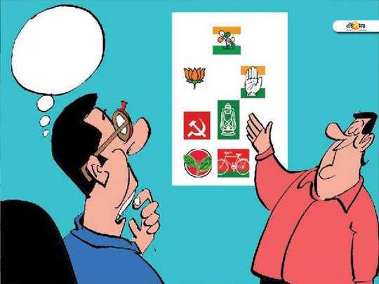 lok sabha election 2019 political parties symbols used on eye test in west bengal kolkata behala sakher bazar