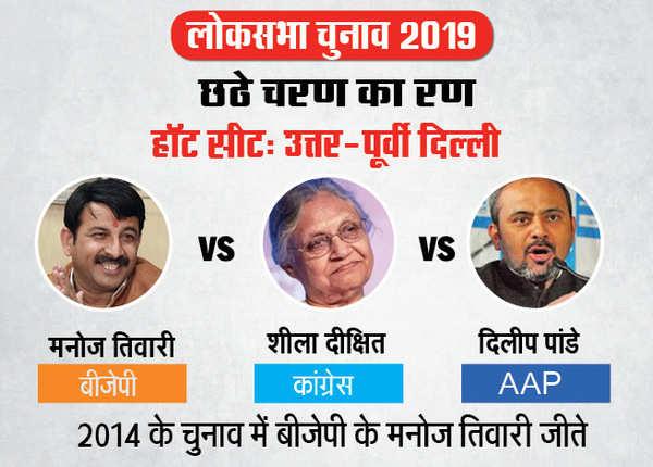 उत्तर-पूर्वी दिल्ली- दिल्ली