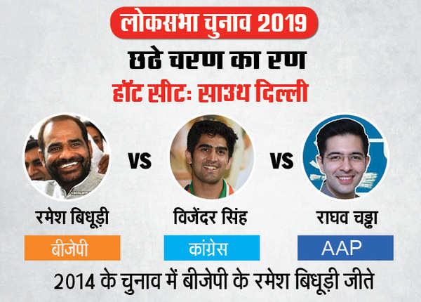 दक्षिण दिल्ली- दिल्ली
