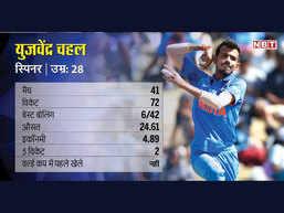 युजवेंद्र चहल का वनडे क्रिकेट रेकॉर्ड