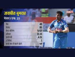 जसप्रीत बुमराह का वनडे क्रिकेट में रेकॉर्ड