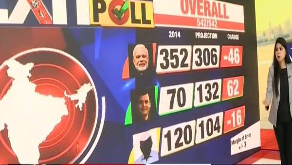 verdictwithtimes exit polls predict nda victory though state wise predictions vary