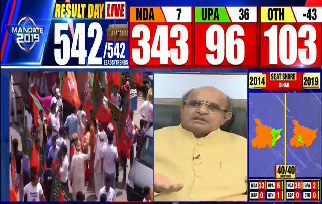 लोकसभा चुनाव परिणाम: उत्तर प्रदेश और बिहार में विपक्ष नाकाम रहा, बोले केसी त्यागी