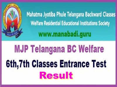 MJPTBC Result 2019: TS BC Gurukul CET Result: గురుకుల