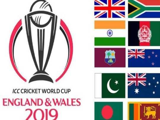 World Cup 2019 Winner Prediction