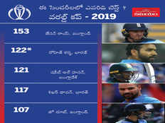 which is best century till june 11 in world cup 2019