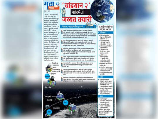 चांद्रयान २ मोहिमेची माहिती एका क्लिकवर